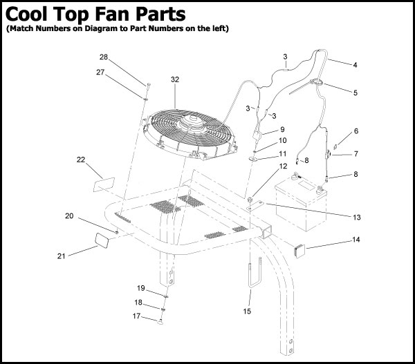 Cool Tops Down Draft System Rops Fan Rops Canopy Rops